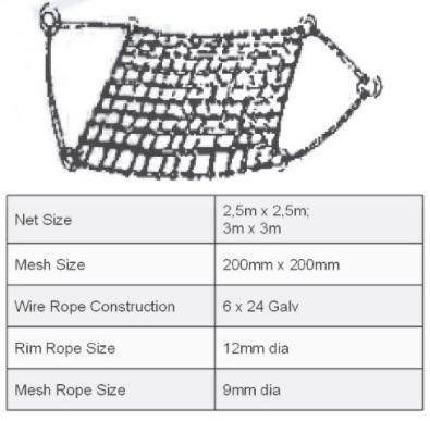 Supplier of Wire Rope Cargo Net Slings